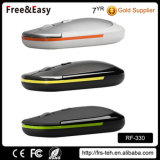 Symmetric Flat Wireless Optical Mouse Laptop