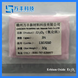 Er2o3エルビウムの酸化物の2017最も新しい価格