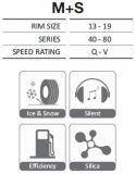 Goodride Westlake 175/65r14 13-19inch Sw608 Auto-Winter-Reifen