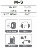 Покрышка автомобиля снежка покрышки автомобиля зимы покрышки M+S Sw608 Goodride/Westlake Semi радиальная