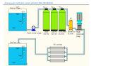 Hersteller Wasser-Reinigung-Systems des RO-500lph (3000GPD)