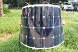 Il comitato solare flessibile approvato 100W di TUV con le pile solari comercia per il sistema fotovoltaico del comitato