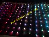 LEDの視野の布