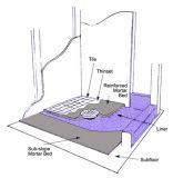 Matériau imperméable à l'eau pour les murs