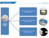 Matéria- prima do óxido do európio para o európio do metal