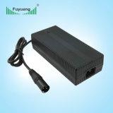 CE, UL portátil Scooter Eléctrico Cargador de batería 29.2V 5A