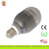 18W High Power LED Light voor Indoor Lighting