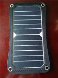 Панель солнечных батарей 6W 22% Tranfer Efficiance с Ce, сертификатом RoHS