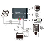 4.5kwh Solar LED Street Light mit 30W