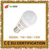 Diodo emissor de luz de AC100-240V que ilumina a embalagem energy-saving 3W-15W da pele da ampola