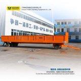Langsamer Betrieb auf Schienen mit Schwerindustrie-Transport-Schlussteil