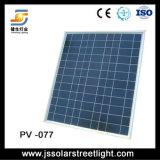 El panel solar polivinílico del precio bajo 110W de la eficacia alta