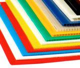 Corflute PP Corrugated пластичное Corriboard