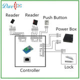 Lecteur de cartes de l'IDENTIFICATION RF ISO14443A 13.56MHz MIFARE de support de mur avec la DEL