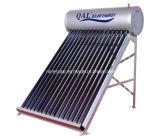 2016普及した太陽給湯装置