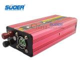 Lader van de Batterij van de Auto van de Lader van de Batterij van de Auto van Suoer 36A de volledig Auto met Lader van de Prijs van de Digitale Vertoning de Beste (gelijkstroom-1236A/pond-P500)