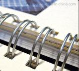Nylon Coated двойной провод петли для связывать