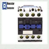 Hete AC van de Reeks van Hvacstar van de Verkoop Cjx2 Schakelaar 25A ElektroProfucts 380V