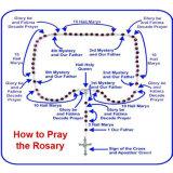 Браслет Rosary, вероисповедный браслет, пластмасса отбортовывает браслет (IO-CB143)