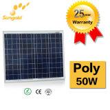 Comitato solare 50W di offerta poco costosa del fornitore della Cina poli