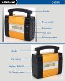 Whit осветительной установки новых алюминиевых материалов 6V солнечный 3 шарика СИД
