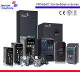 AC Aandrijving, de Convertor VFD 0.75-400kw van de Frequentie (de Fabriek van China)