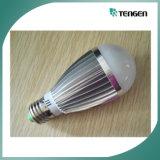 Iluminación del bulbo del LED, bulbo de lámpara del LED