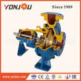 Pompa aspirante della pompa ad acqua/pompa centrifuga/conclusione (È)
