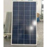 il poli sistema solare dei comitati solari 120W con Ce e TUV ha certificato