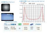 Lente del contraluz de la calle TV del LED sola con XPE/Xte 3535 3030 (luz polarizada)