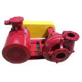 Fabrication de la pompe centrifuge dans le gisement de pétrole et le perçage