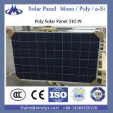 Il comitato solare ha costato per watt in Cina 2016