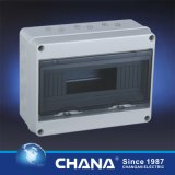 Ha Series Water Proof Panel