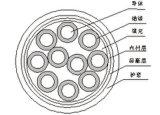 Kupferne geflochtene Isolierdraht der Kupfer PVC-(XLPE) (kupferner Streifen) (Al-Plastikband) schirmte PVC umhüllten Seilzug ab