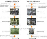GMP het Standaard Folic Zuur van de Levering USP38 /Bp2015 van de Fabriek Directe