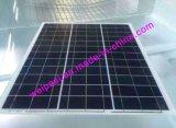 el panel solar monocristalino/policristalino de 80wp de Sillicon, módulo del picovoltio, módulo solar