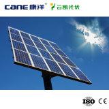 Модуль панели 100W PV солнечный с гарантированностью 25years