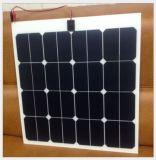 Аттестация TUV для гибкой панели солнечных батарей 135W