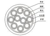Cabo de controle Sheathed PVC isolado do PVC do cobre (XLPE)