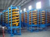 Парашют 1200 стеклоткани спиральн для минерального песка, утюга, Zircon, обрабатывать штуфа крома