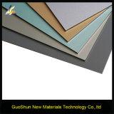 アルミ合金の防水Windtightのアルミニウムパネルのアルミニウム圧延の革新的な製品