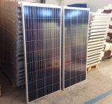 Панель солнечных батарей 150W поставщика золота Китая поликристаллическая с высокой эффективностью