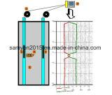 3sections que testa o equipamento de teste ultra-sônico da pilha do furo transversal