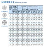 Non-Rotating Steel Wire Rope 18*19s+FC-Stainless Steel Wire
