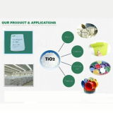 Квалифицированный стандартный Titania TiO2 Titanium двуокиси Anatase (A-100)