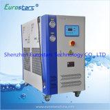 Copeland Compressor Refroidisseur à air comprimé à grande efficacité