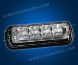 Neue Außenfläche-Fieberhitze-Montierungs-Warnlicht der Auslegung-LED (S43)