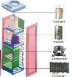 Erogatore dell'acqua della contro parte superiore degli apparecchi di trattamento delle acque