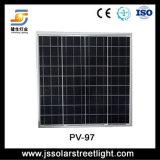 Lâmpada de rua solar do diodo emissor de luz da fábrica 8W de China que pendura na parede com bons preços