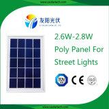 mini painel 2.7W solar para o carregador portátil da potência solar
